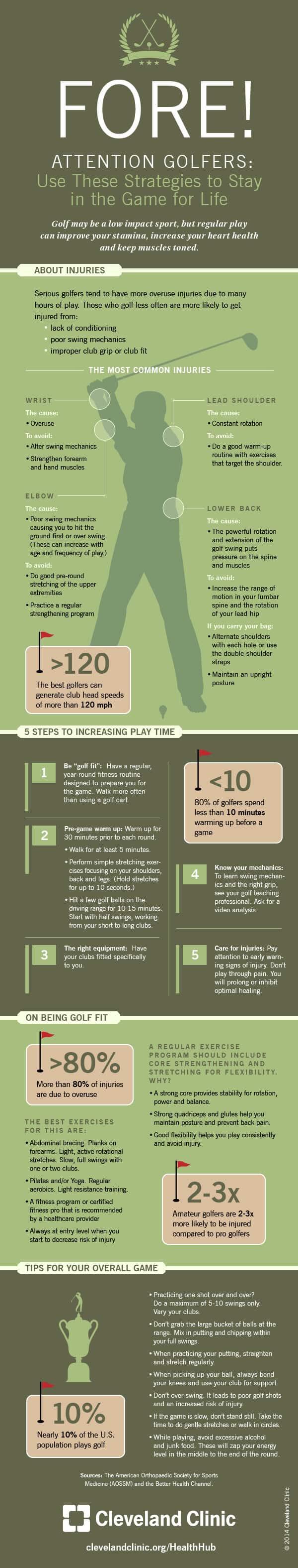 Jouer plus longtemps au golf