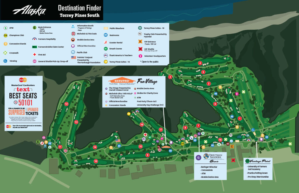 Farmers Insurance Open - South Course