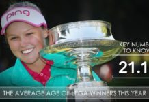 KPMG PGA Championship_2016