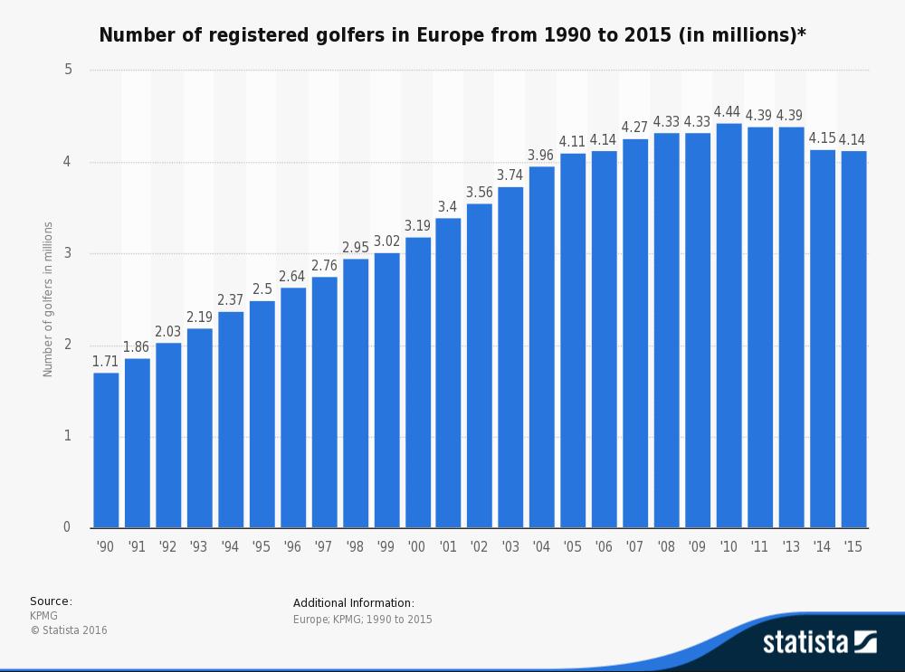 Rolex Series - vraie (fausse) bonne nouvelle