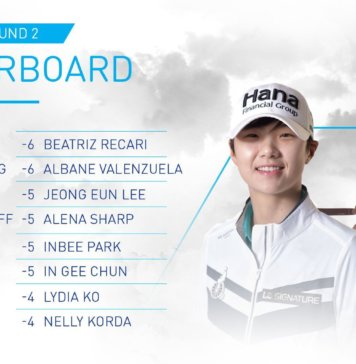 Leaderboard-Rd2-ANA Inspiration 2018