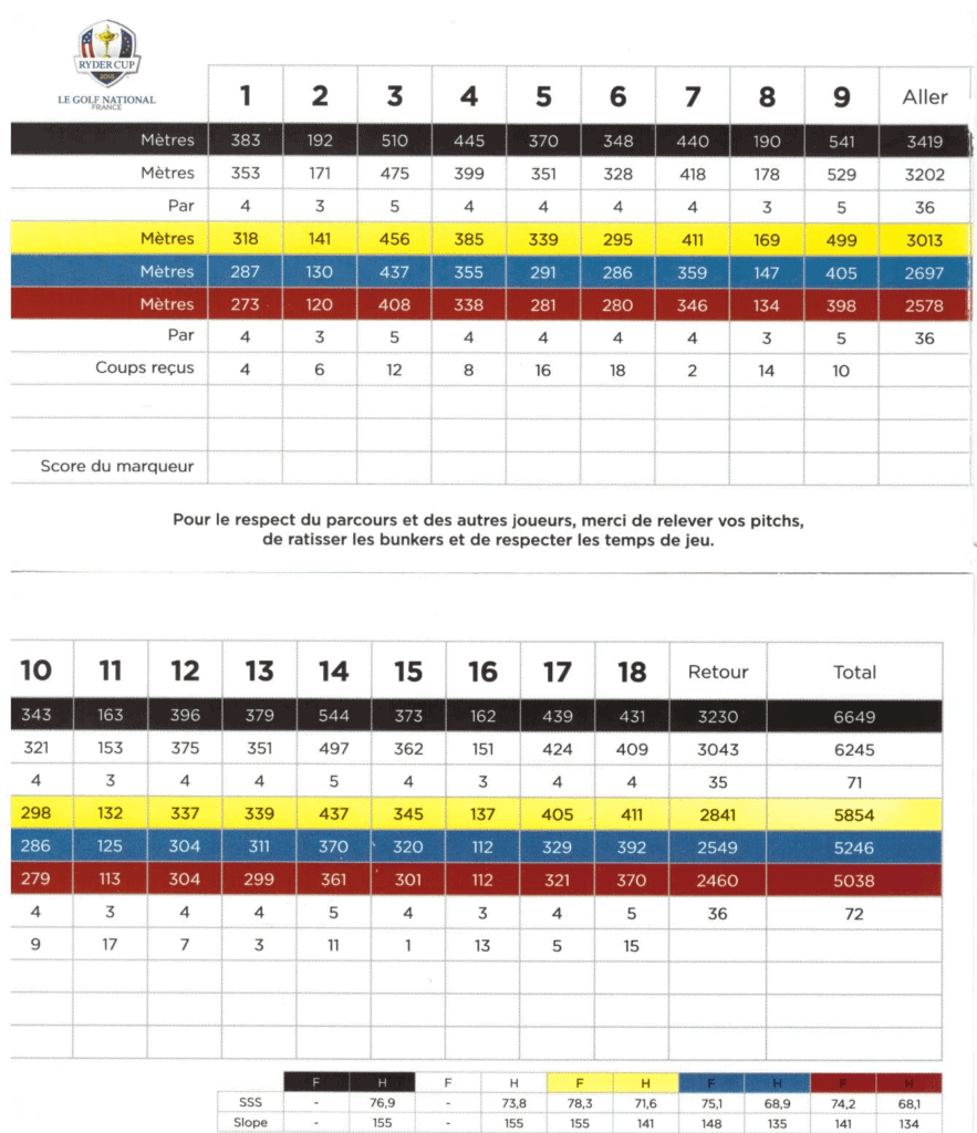 Albatros- Golf National - Carte de Score