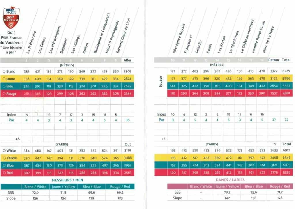 Carte de score - Golf du Vaudreuil