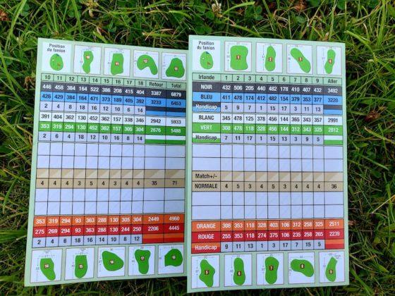 Ronde de golf à Montréal - Carte de score L'Irlande - CGIM